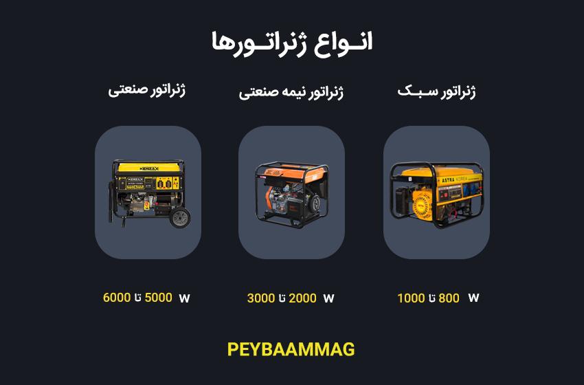 انواع ژنراتور برق